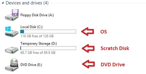 Change the Temporary Drive in a Azure VM and Use D: for
